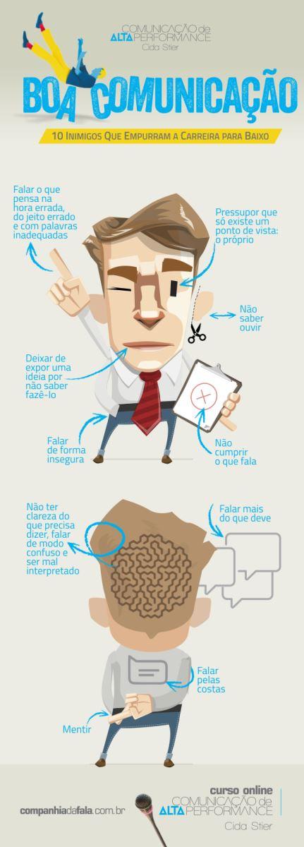 Infográfico: 10 Inimigos da Boa Comunicação que Empurram a Carreira para Baixo.